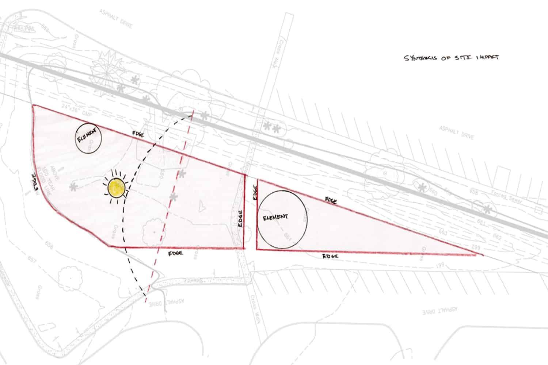 Sun Impact Diagram