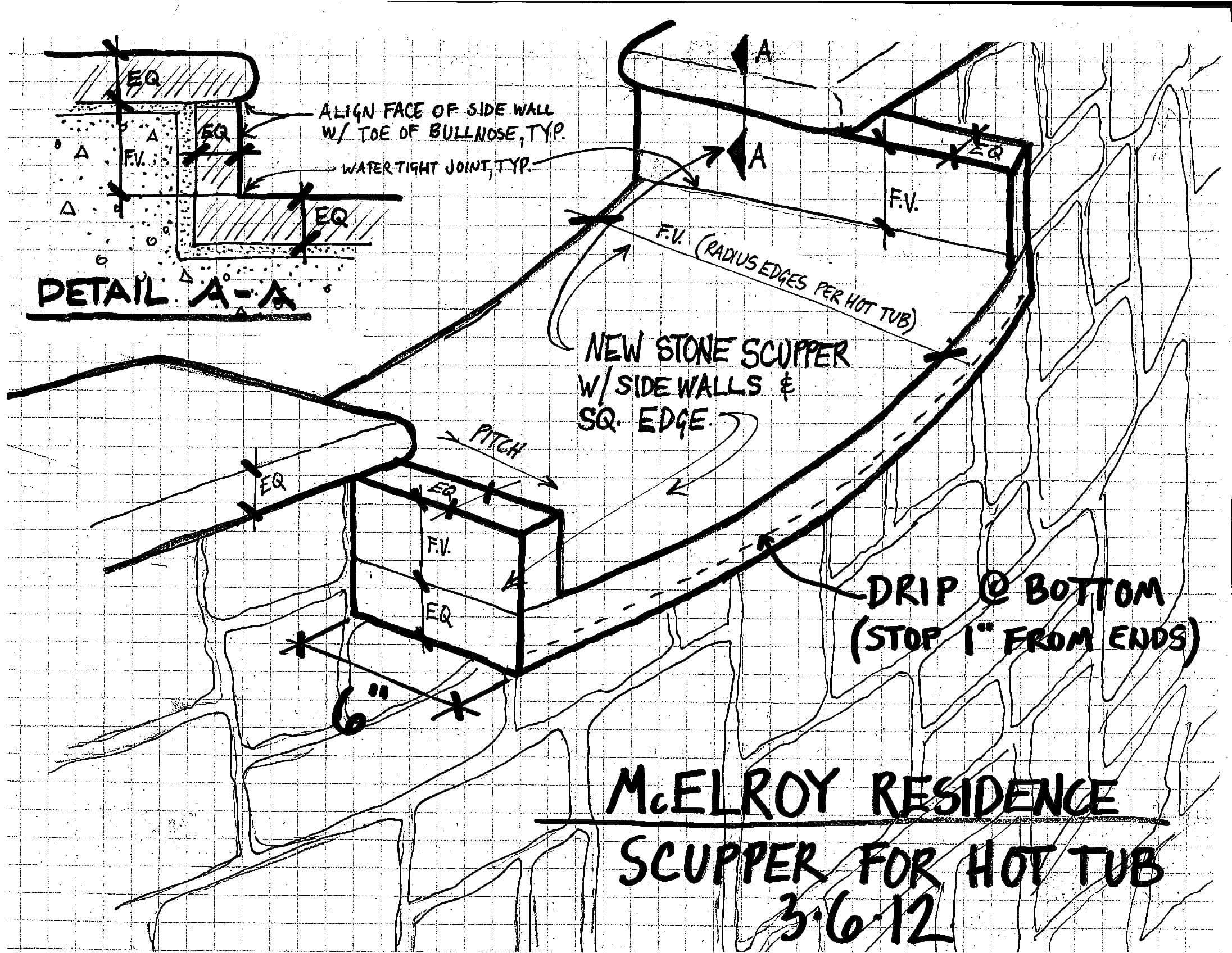 hot-tub-scupper